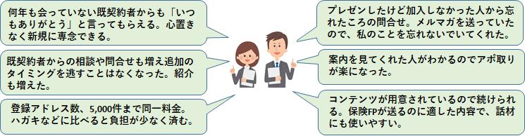 生命保険の保全にも、見込客との関係構築にもつかえるツール